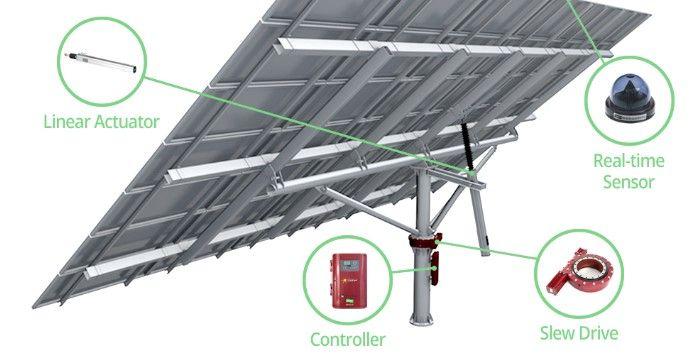Exemplo sistema de seguidor solar fotovoltaico de eixo duplo