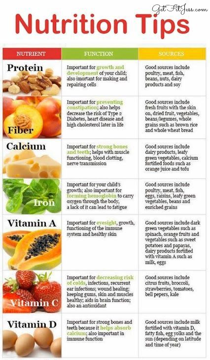 Foods You Cant Eat With Ac