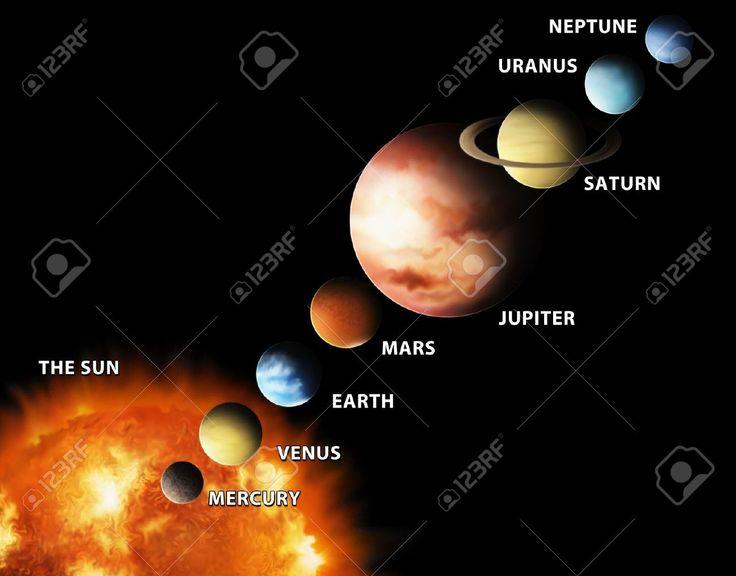 free printable planet venus - photo #27
