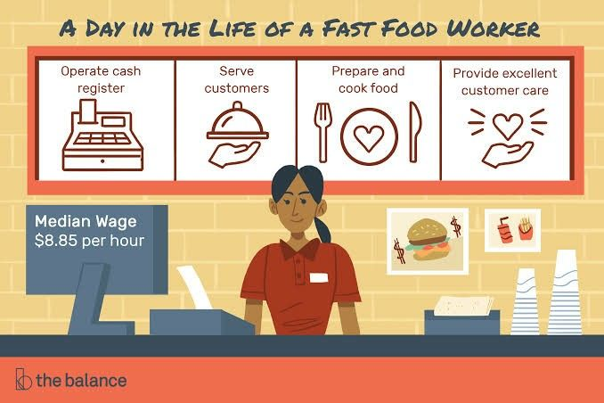 Pin By Dah On Cc Uniform Fast Food Workers Mcdonalds Fast Food Fast Food