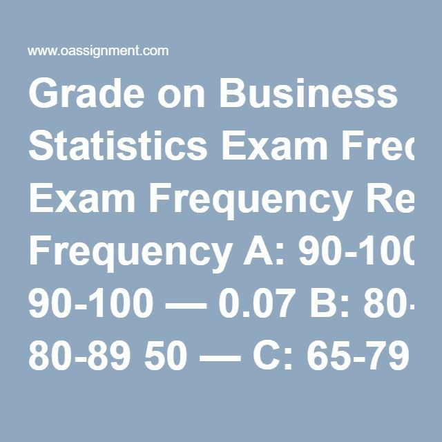 Grade on Business Statistics Exam Frequency Relative Frequency A: 90-100 — 0.07 B: 80-89 50 — C: 65-79 76 — D: 50-64 32 — F: Below 50 28 — Total 200 1    QNT 561 Week 1 Practice Quiz Questions:     Question 1  Complete the table to the right:  Question 2  An industrial group reports that there were approximately 152,000 industrial robots operating in a region over the last year. The graph to the right shows the percentages of industrial robots assigned to each of six task categories…