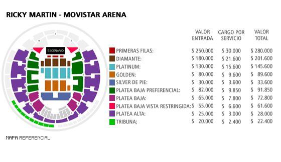 Mapa Ricky Martin - Movistar Arena