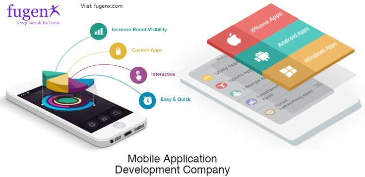We at FuGenX Technologies are an award winning Mobile App Development Company Kochi. FuGenX has continued to be a leader in consumer and enterprise app development with no end in sight. With 8+ years of experience, FuGenX has delivered 1200+ successful mobile apps, including Vodafone, BigBasket, BYJU's, Panasonic, Praxair and Atlas Copco and helped many startups achieve increase in sales.