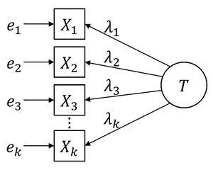 Cronbach's alpha - Wikipedia
