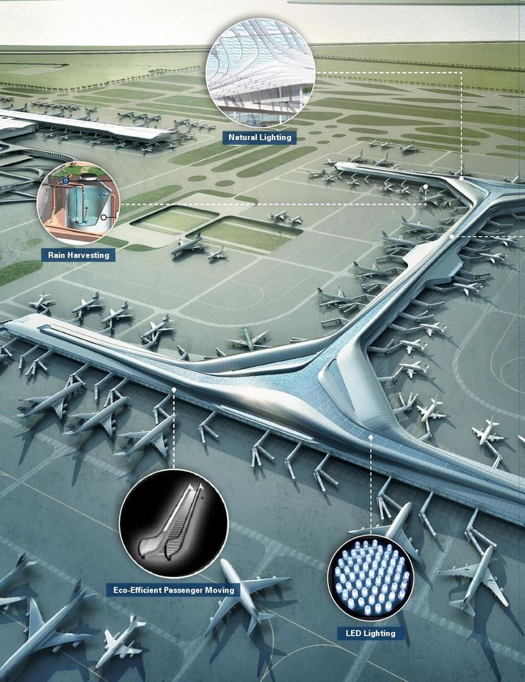 Shanghai Pudong International Airport South Satellite Concourse Design Competition Design