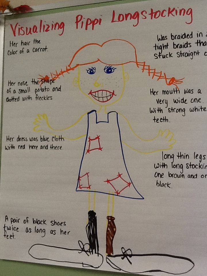 """visualizing with Pippi Longstocking. Do the same with Alice in Wonderland. Have students use """"Comic Life"""" to draw/cut their own comics on the computer."""