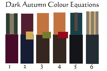 I oughta try some of these equations to see if they'll solve my fashion problems.