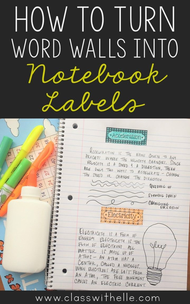 Create Interactive Notebook Labels With Word Walls Interactive Notebooks Word Wall Visible Learning Speed writing changing it up