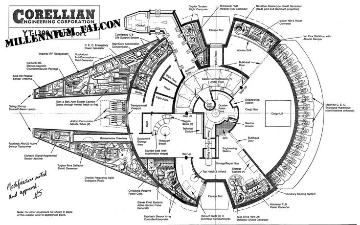 44 best millenium falcon drawings images on pinterest