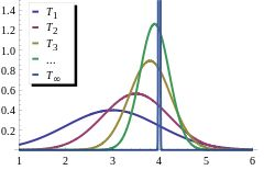 A point estimator is a Consistent estimator - a single value given as an estimate of a parameter of a population.
