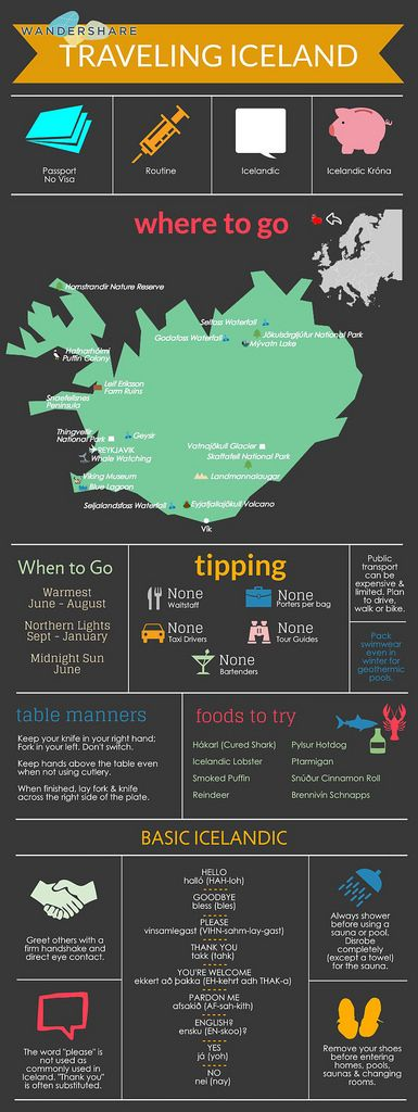 Wandershare.com - Traveling Iceland | Flickr - Photo Sharing!