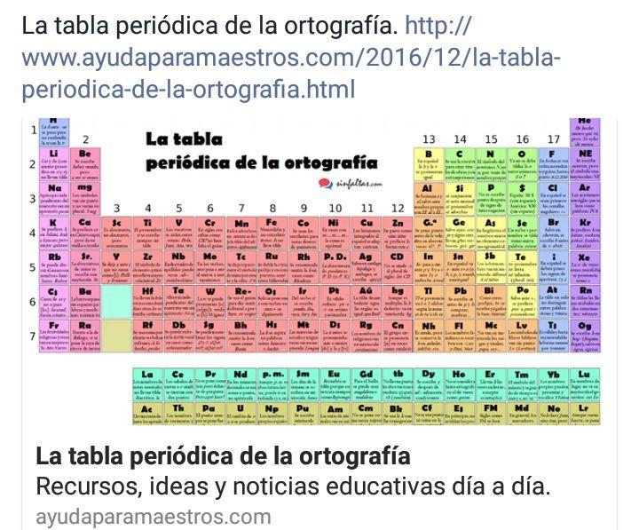 28 best Writing skills images on Pinterest English language - copy tabla periodica en espaã±ol e ingles