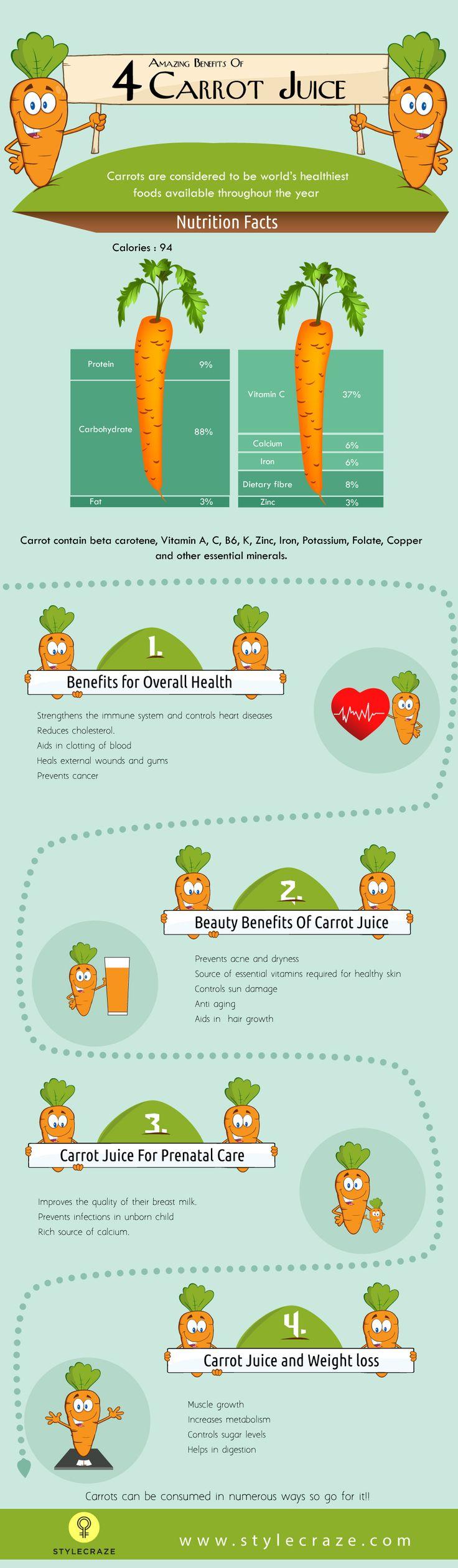 4 Amazing Benefits Of Carrot Juice