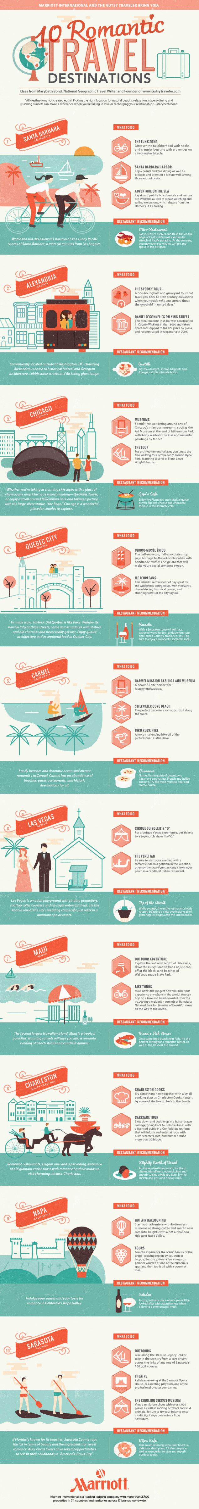 Love is in the air! Top 10 Romantic Travel Destinations in the US #Infographic
