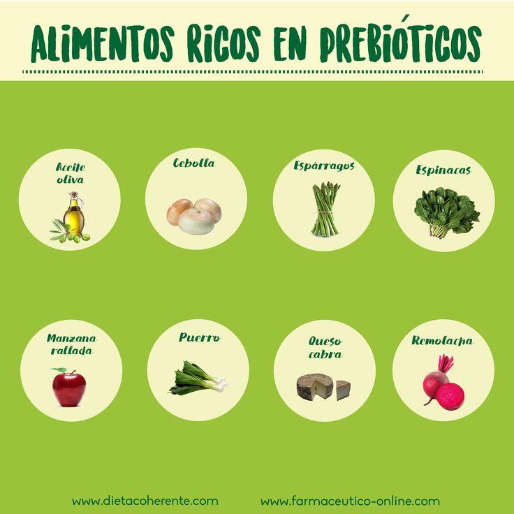 264 best images about infograf as on pinterest tes recetas and health - Alimentos con probioticos y prebioticos ...