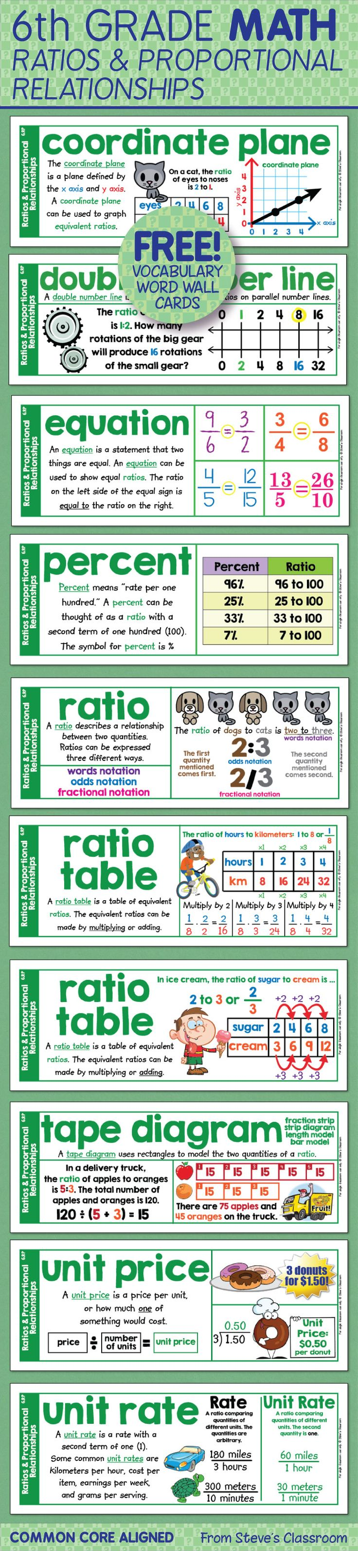 math worksheet : 1000 images about ratios and rates on pinterest  ratios and  : Unit Rate Math Worksheets