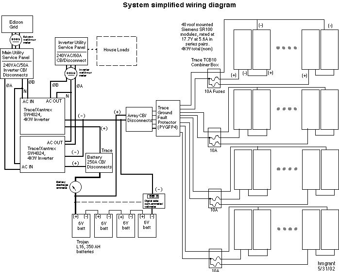 Simple Solar Panel wiring diagram. The site that this belongs to is very informative and is a
