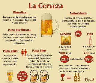 ViVamus TinTo: La Cerveza