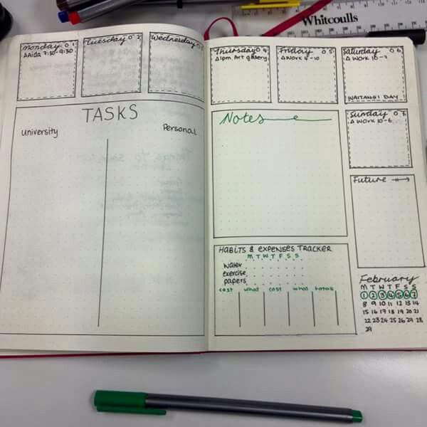 Different weekly layout for the bullet journal.