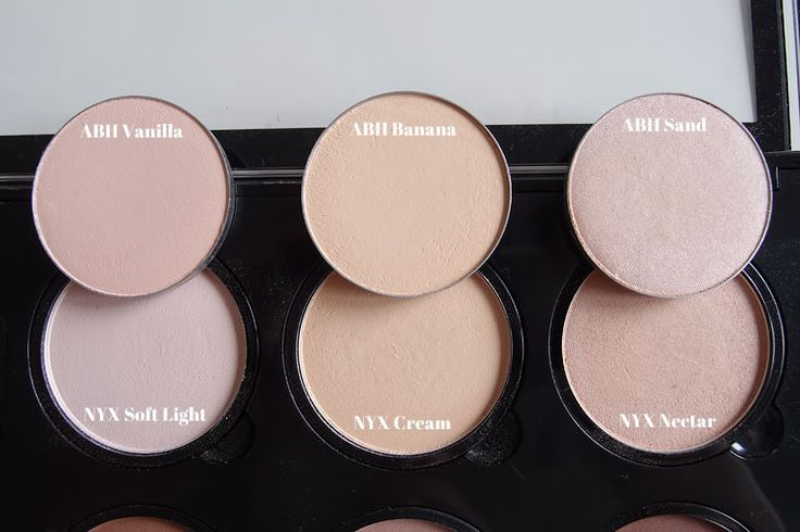 Anastasia Beverly Hills Contour Kit Nyx Highlight