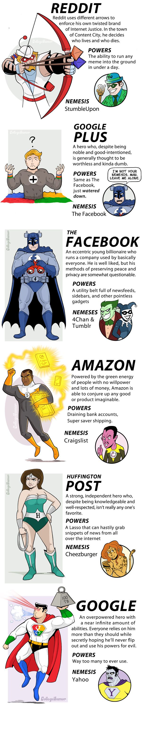 Social media as super heroes .pretty funny if you ask me.