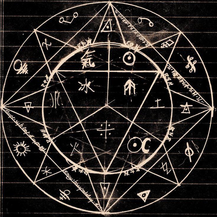alchemy wheel