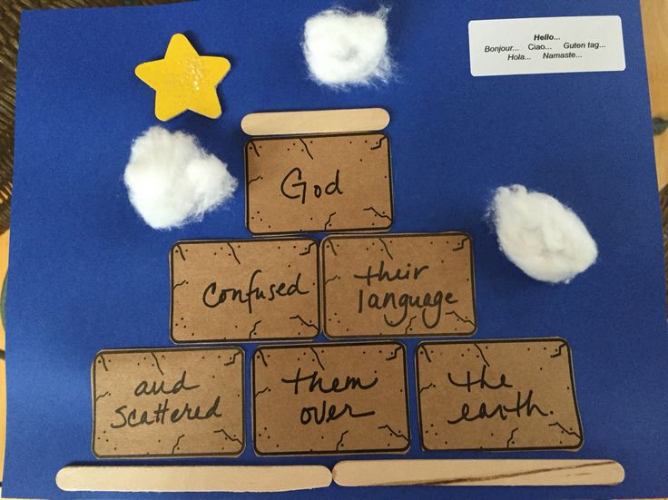 July 3rd Only one God: The tower of babel 25 Sheets of night sky Blue construction paper 13 Brown construction paper (for the blocks) 75 cotton balls (for Clouds)