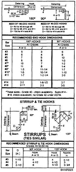 Aci Bend Table Engineering Container Sheet Music