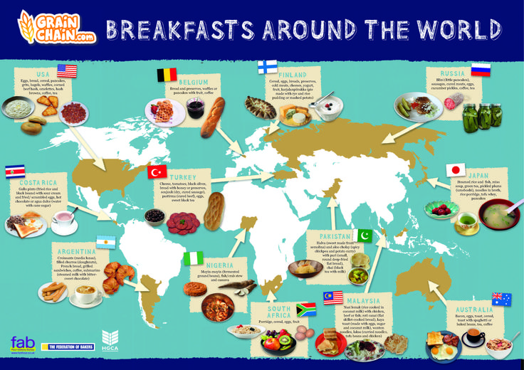 World map showing the types of breakfasts eaten in different countries world breakfasts - Different types of cuisines in the world ...