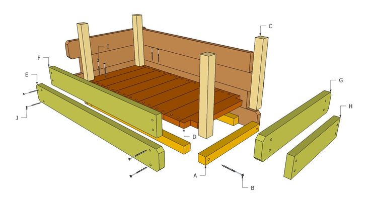 Guide To Get How To Build Wood Planters Planter Box 400 x 300