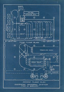 1930s Engineering Blueprint of Monorail System by Vintage & Nostalgia eclectic prints and posters