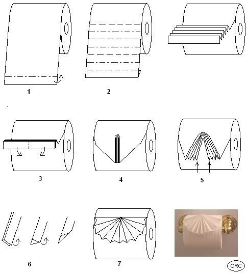 """Want to make your bathroom tissue fancy for guests? Special """"on-the-roll"""" folding instructions are here!"""