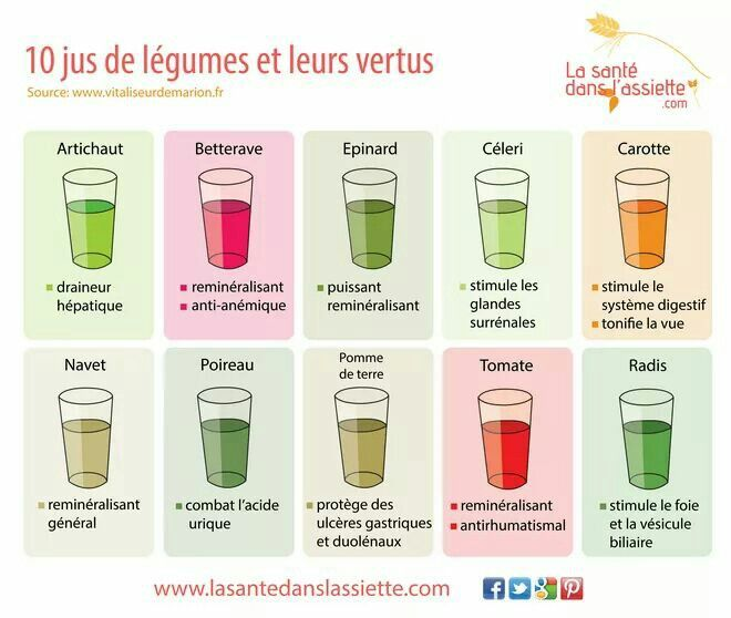 Jus vitaminés