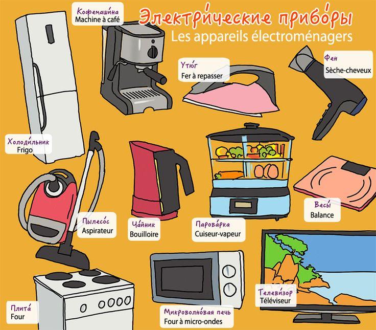 Dictionnaire visuel : les appareils électroménagers | Actualités russes