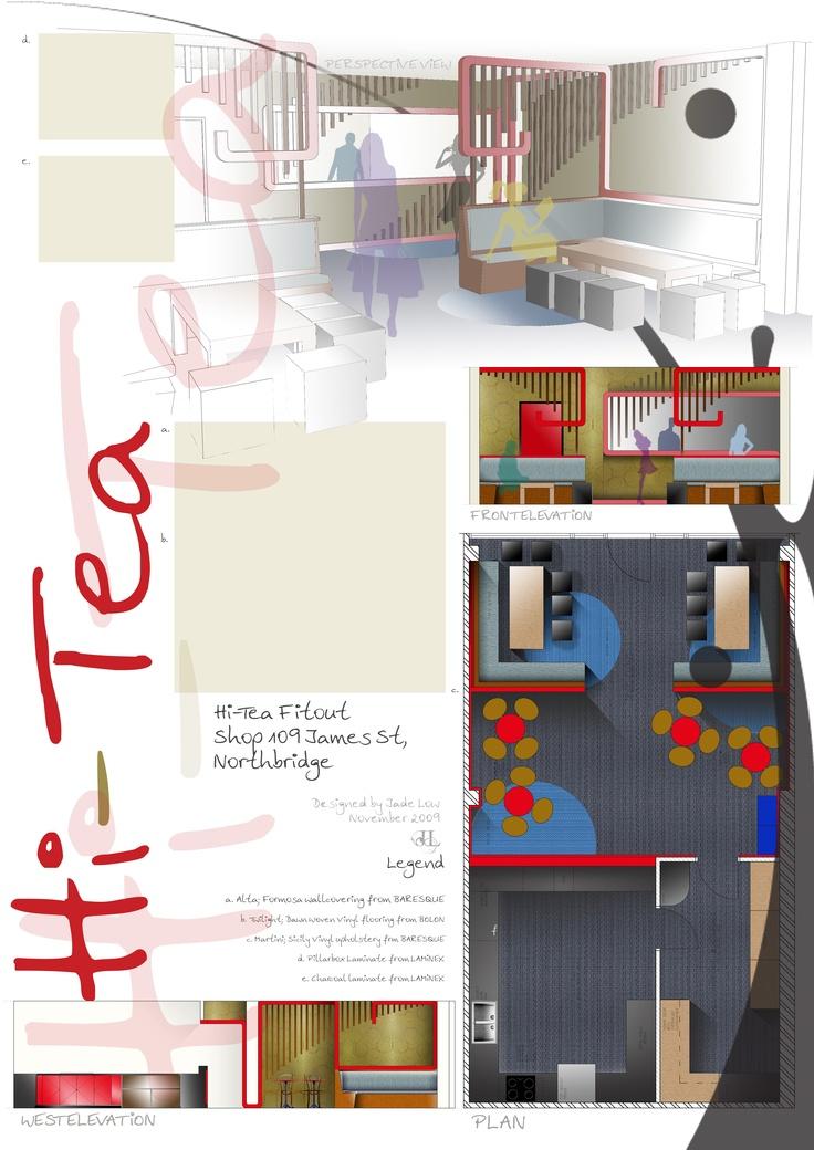 Hi - Tea Project; Presentation Board.