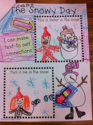 During reader's workshop we used the book The Snowy Day to respond to literature.Here are some of the activities we did. We made text-to-self connections.They drew Peter in the snow and then they drew themselves in the snow. They loved this activity.