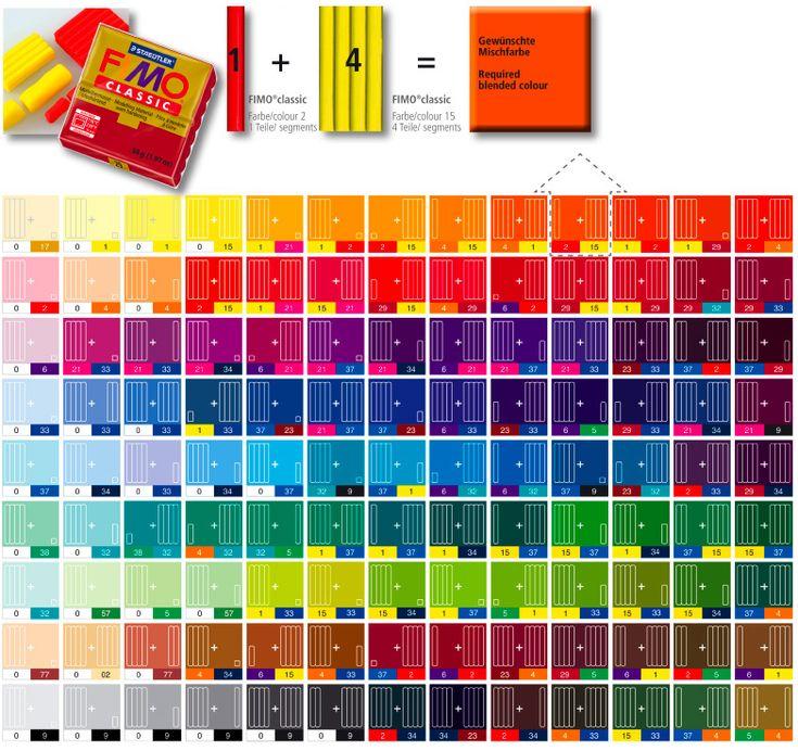 tabla de formación de colores fimo                                                                                                                                                                                 Más