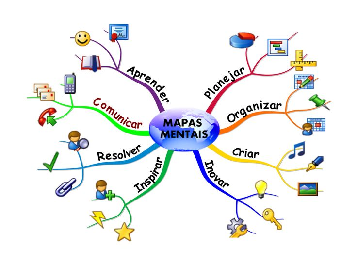 mapa-mental2