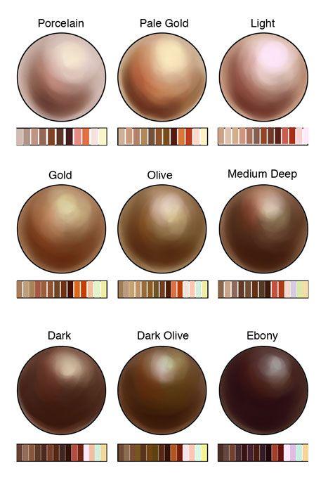 Skin tone palettes.