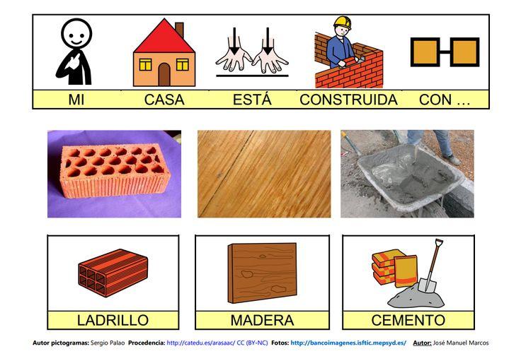 Mapa semántico sobre la Casa (lámina 5), A través de esta actividad, pdremos trabajar la comprensión y la expresión oral, así como la adquisición de vocabulario. http://informaticaparaeducacionespecial.blogspot.com.es/2009/03/mapa-semantico-casa.html
