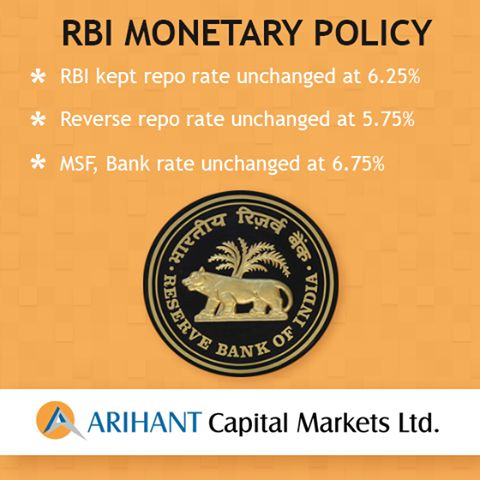 #NewsUpdate: RBI's fifth bi-monthly #monetarypolicy for FY17