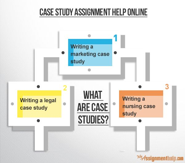 Case studies are an essential component of college curriculum. It is a detailed investigation of a single entity (it may be a person, company or a group) using the disciplinary perspectives of a single discipline.http://bit.ly/1Ufy7ym