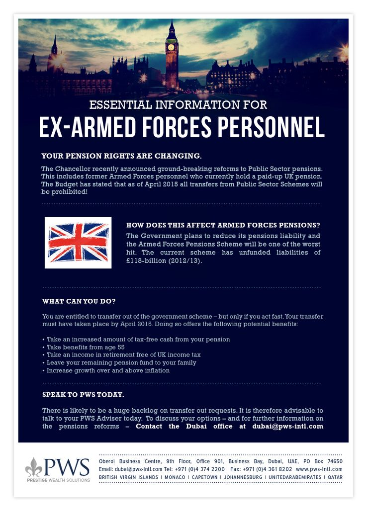 Essential Information For Ex-Armed Forces Personnel