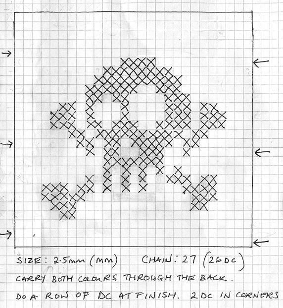 J'ai hâte de le faire !!! Attention Matelots Voici le drapeau pirate !!!  Résultats Google Recherche d'images correspondant à http://www.petitescroix.fr/images/crochet-skull-lo.jpg
