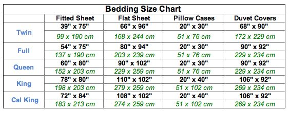WhatWhatare dimensions of a twin blanket? What are the usualWhatWhatare dimensions of a twin blanket? What are the usualdimensionsfor aWhatWhatare dimensions of a twin blanket? What are the usualWhatWhatare dimensions of a twin blanket? What are the usualdimensionsfor atwin sizeflannel sheet? Typically, aWhatWhatare dimensions of a twin blanket? What are the usualWhatWhatare dimensions of a twin blanket? What are the usualdimensionsfor aWhatWhatare dimensions of a twin blanket? What are the usualWhatWhatare dimensions of a twin blanket? What are the usualdimensionsfor atwin sizeflannel sheet? Typically, atwinsheet, mattress cover