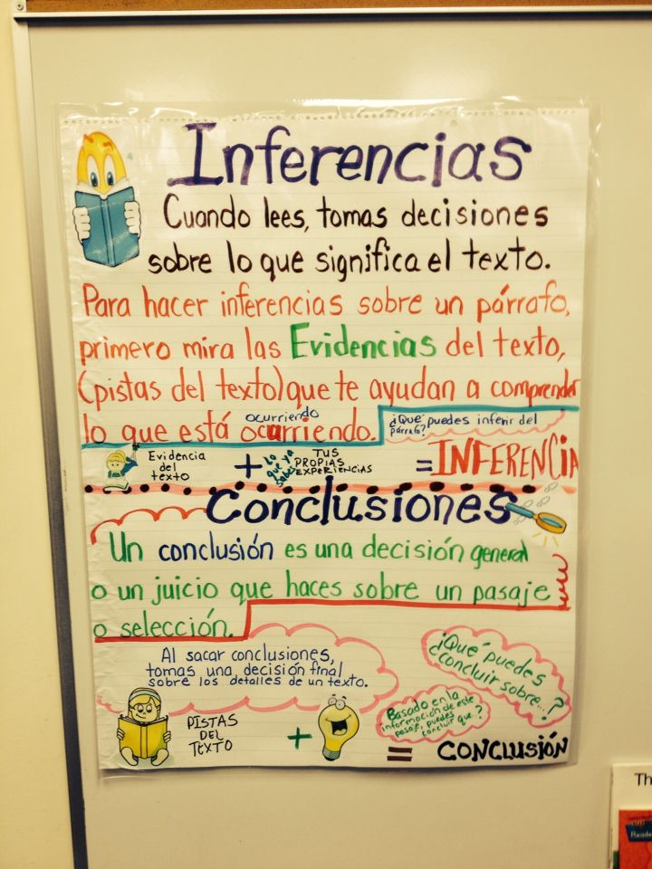 Anchor for teaching inferencing and drawing conclusions in Spanish