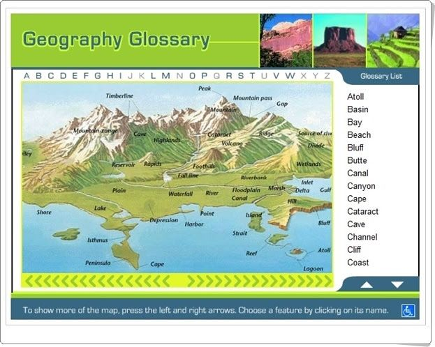 Geography Glossary de hbschool.com