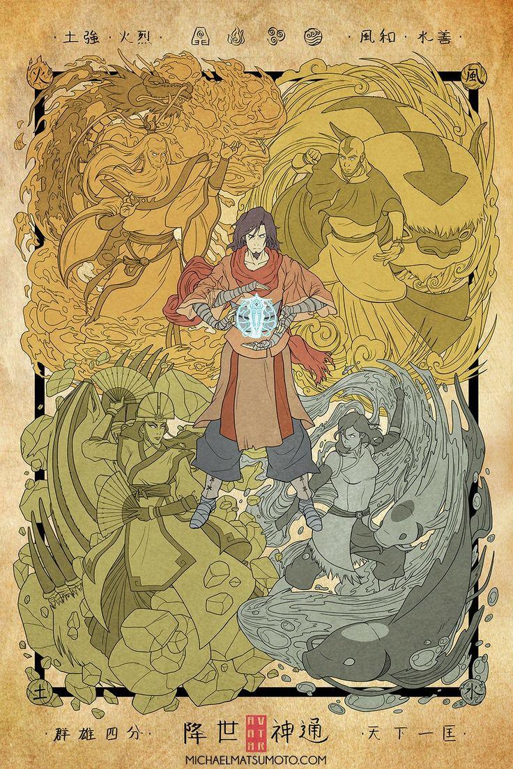 Past Avatars Avatar Wan (Raava), Avatar Kyoshi, Avatar Roku, Avatar Aang, Avatar Korra