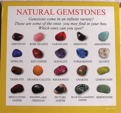 collecting rocks gems and minerals pdf