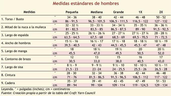 Medidas estándar para bebés, niños, mujeres y hombres